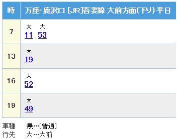 吾妻線54
