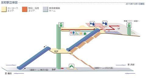 東急東横線15