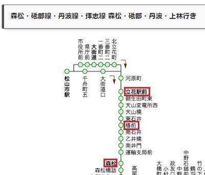 森松線48