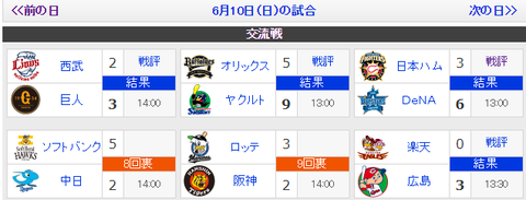 top_map