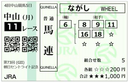 2019-9-16中山11Rセントライト記念-1