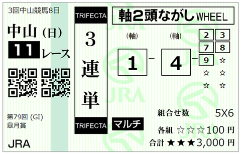 2019-4-14皐月賞-1