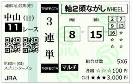 2019-9-29中山11RスプリンターズS-1