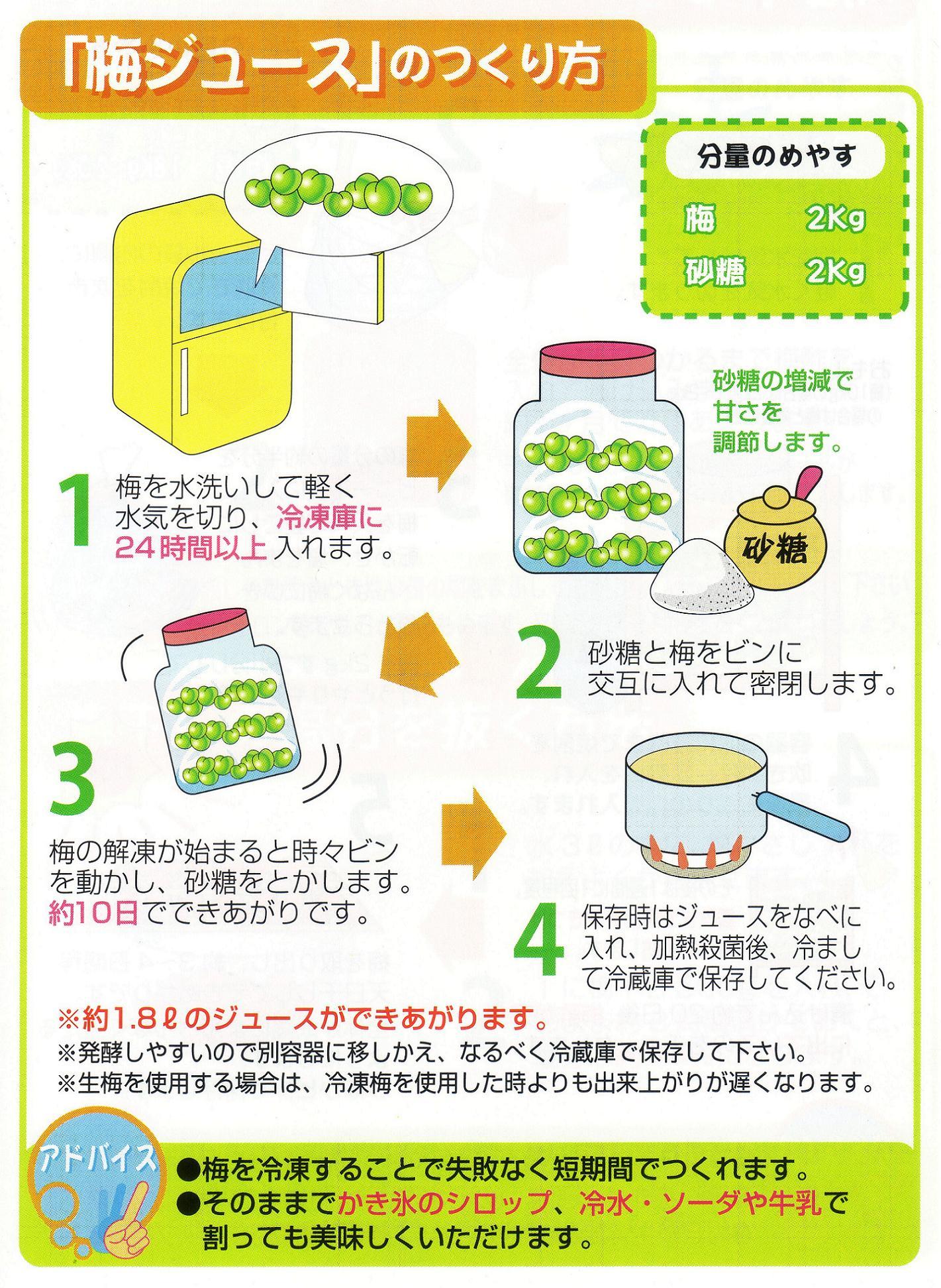梅 ジュース の 作り方 冷凍