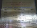 20121003遼寧賓館宿泊者リスト