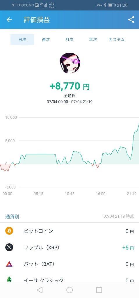 【仮想通貨】本日のビットコインFXの収支を発表します【7月4日】