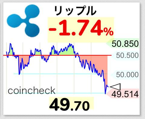 【速報】仮想通貨リップル40円台お帰りwwwwwwwwww【XRP】