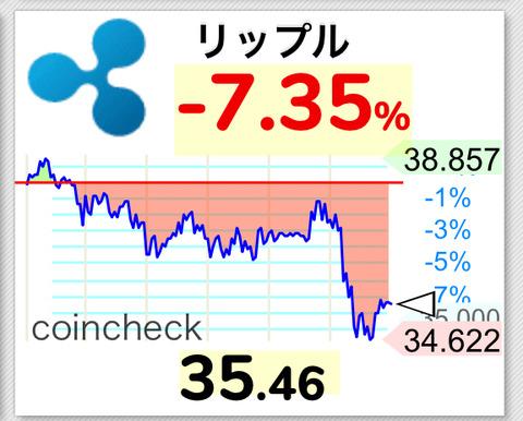 【悲報】仮想通貨リップル、34円まで急落でリップラーおはぎゃーするwwwww【XRP】