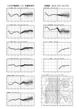 fcvx14_r201205312100一カ月時系列