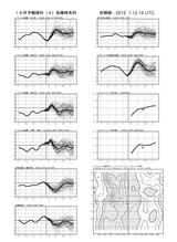 fcvx14_r201201122100一カ月時系列