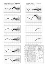 fcvx14_r201211012100月間時系列