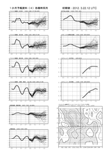 fcvx14_r201203222100月間時系列