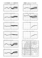 fcvx14_r201206072100一カ月時系列