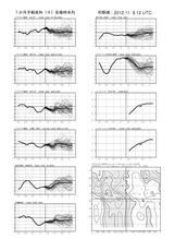 fcvx14_r201211082100月間時系列