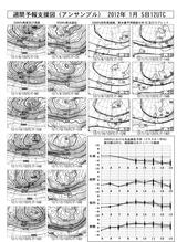 fzcx50_r201201052100週間予報ENS