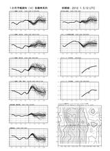 fcvx14_r201201052100一カ月時系列