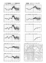 fcvx14_r201203012100一カ月時系列
