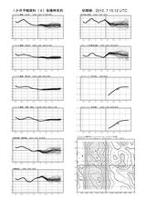 fcvx14_r201007152100月間時系列
