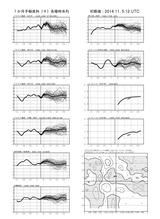 fcvx14_r201411052100月間時系列
