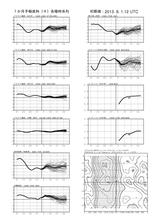 fcvx14_r201308012100月間時系列