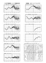 fcvx14_r201102172100一カ月時系列