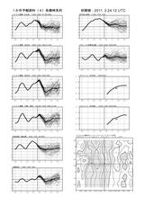 fcvx14_r201102242100一カ月時系列