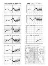 fcvx14_r201201192100一カ月時系列