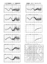 fcvx14_r201201262100一カ月時系列