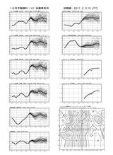 fcvx14_r201102032100一カ月時系列