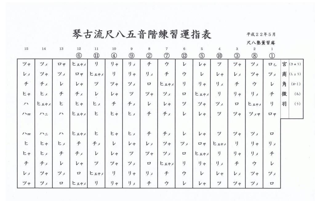 尺八五音階練習表JPEG3