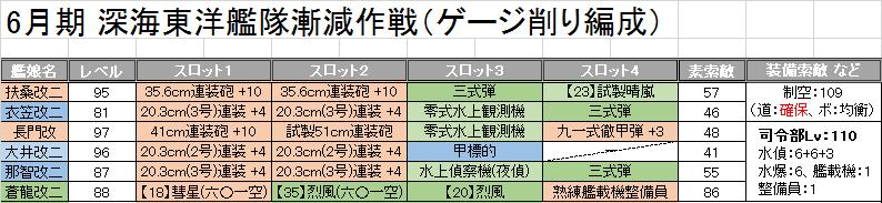 4-5編成(仮)