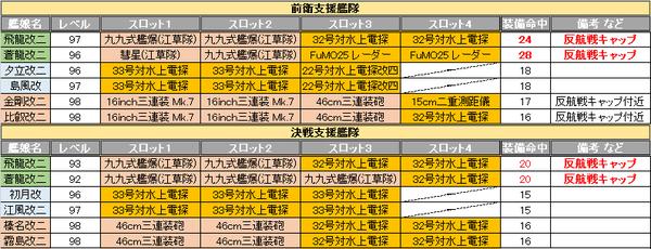 17冬、E-2攻略3