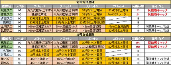 16秋-E5支援