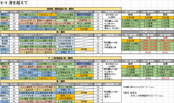 16秋-E5編成