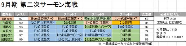 1509、5-5編成