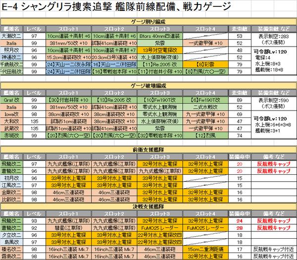 16秋-E4-2編成