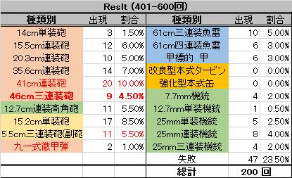 kekka_401-600