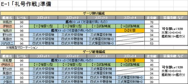 16冬、E-1編成