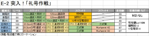 16冬、E-2編成