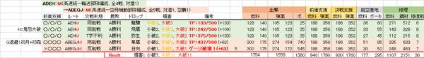 17冬、E-2攻略4