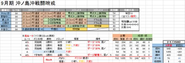 1509_2-5編成、攻略