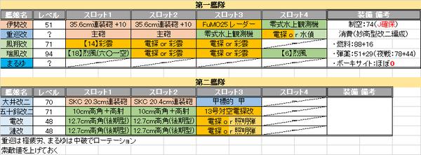 E-2-J甲、編成