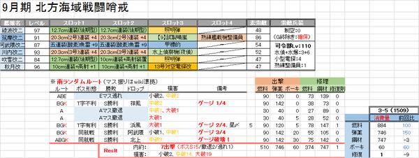 1509_3-5編成、攻略