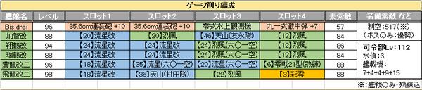 1508、5-5削り編成