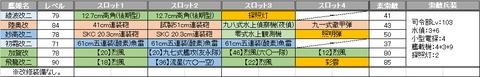150214_03-E4編成(破壊)