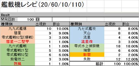 141004_02-2(艦載機2-6-1-11)