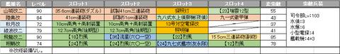 150214_01-E4編成(削り)