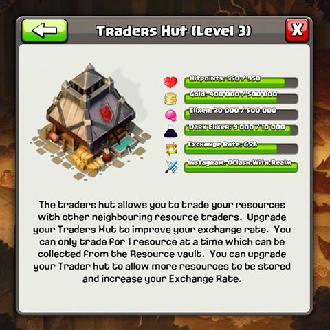 TradersHut