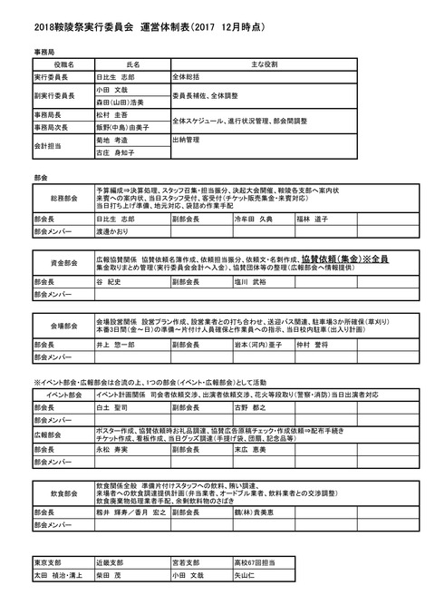 運営体制表20171222