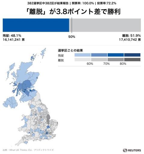 イギリス、EU(部活)辞めるってよ